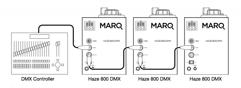 Marq Haze 800 manual DMX